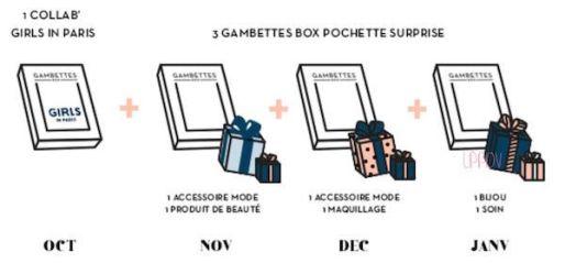 code_promo_gambettes_box